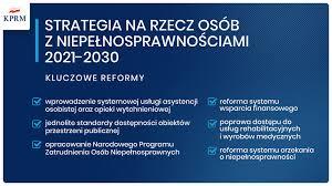 na granatowym tle napis strategia rzecz Osób z Niepełnosprawnościami na lata 2021 - 2030, poniżej po lewej kluczowe reformy